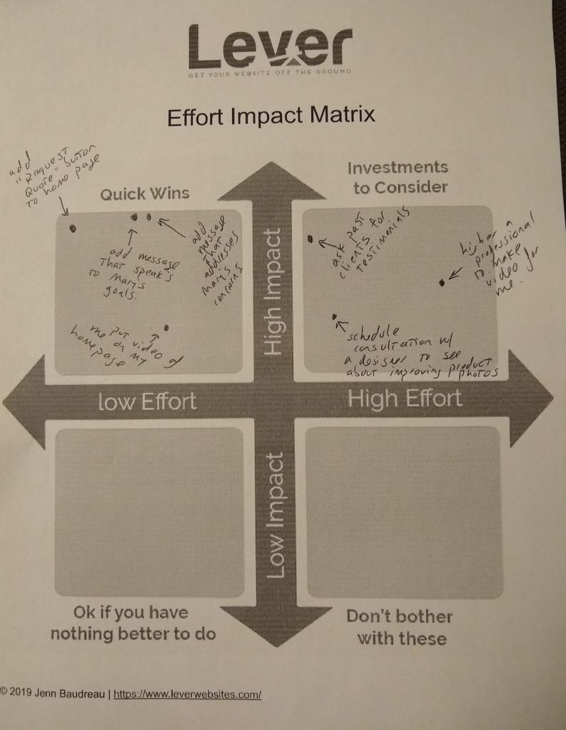 effort impact matrix example
